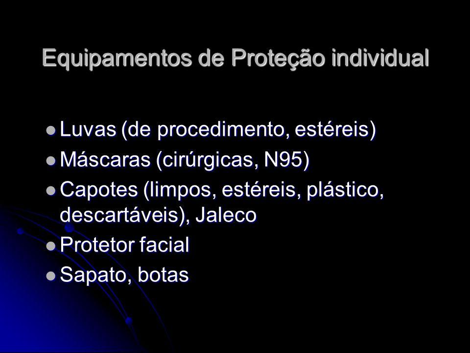 Equipamentos de Proteção individual Luvas (de procedimento, estéreis) Luvas (de procedimento, estéreis) Máscaras (cirúrgicas, N95) Máscaras (cirúrgica