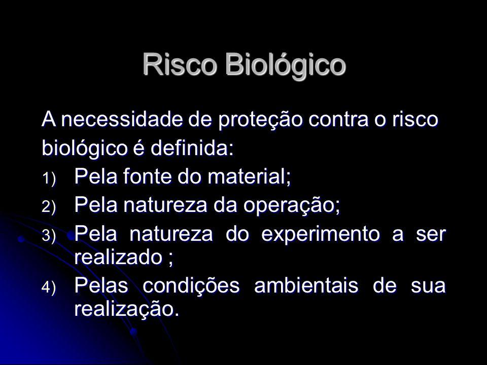 Risco Biológico A necessidade de proteção contra o risco biológico é definida: 1) Pela fonte do material; 2) Pela natureza da operação; 3) Pela nature
