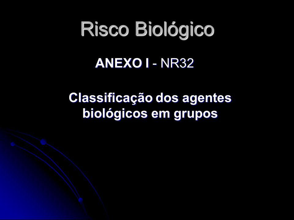 Risco Biológico ANEXO I - NR32 Classificação dos agentes biológicos em grupos