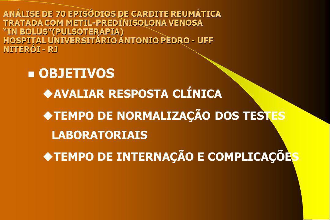 n PACIENTES E MÉTODOS l Durante 12 anos - total 120 pacientes com Cardite Reumática (Critérios - Jones modificado) l Séries de Metil-predinisolona 40 mg/Kg/d+S.glicosado - 3dias/semana l grupo 1 (N=40) Jan 86/Dez 92 l grupo 2 (N=18) Jan 93/Abr 95 l grupo 3 (N=12) Mai 95/Jun 98