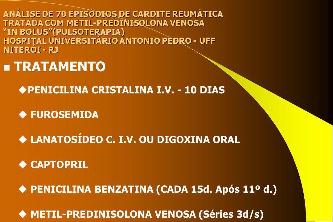 ANÁLISE DE 70 EPISÓDIOS DE CARDITE REUMÁTICA TRATADA COM METIL-PREDINISOLONA VENOSA IN BOLUS(PULSOTERAPIA) HOSPITAL UNIVERSITÁRIO ANTONIO PEDRO - UFF NITERÓI - RJ n CONCLUSÕES E RECOMENDAÇÕES uT.
