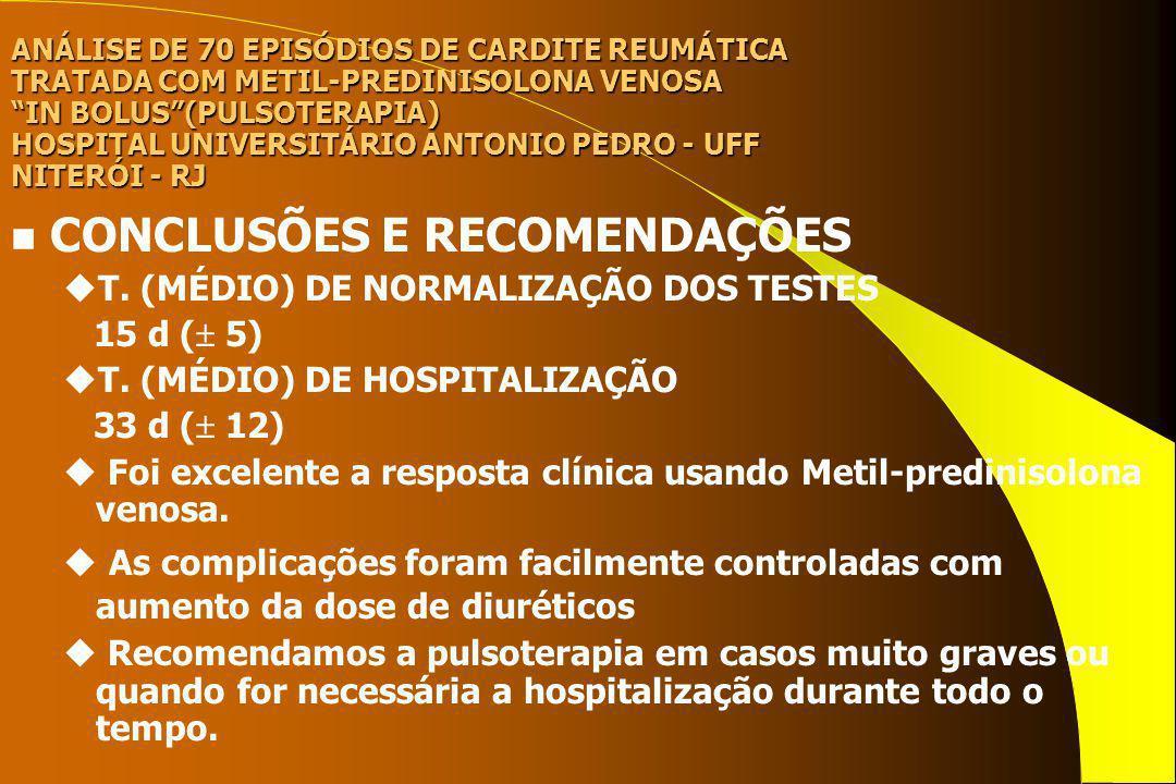 n SÉRIES DE PULSOTERAPIA Nº de SériesNº de pacientes GRUPO I210 (25%) TOTAL 40 CASOS3 9 (22%) 421 (53%) GRUPO II2 7 (39%) TOTAL 18 CASOS4 9 (50%) 5 2 (11%) GRUPO III2 1 ( 8%) TOTAL 12 CASOS3 4 (34%) 5 7 (58%) u LANATOSÍDEO C.