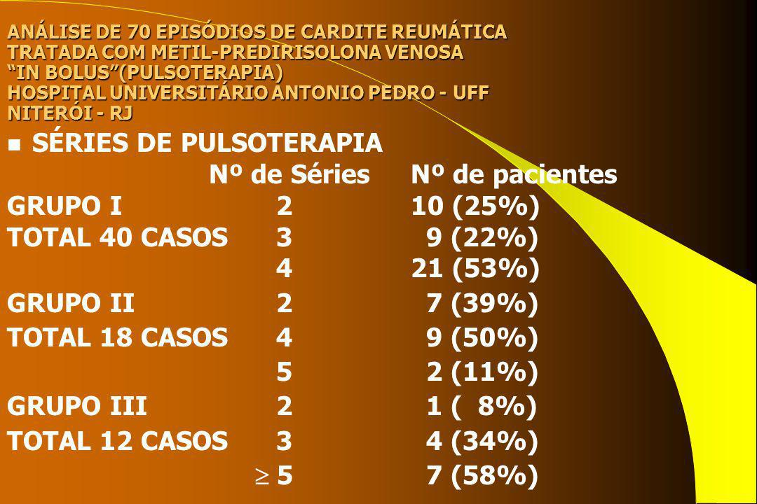 n SÉRIES DE PULSOTERAPIA Nº de SériesNº de pacientes GRUPO I210 (25%) TOTAL 40 CASOS3 9 (22%) 421 (53%) GRUPO II2 7 (39%) TOTAL 18 CASOS4 9 (50%) 5 2