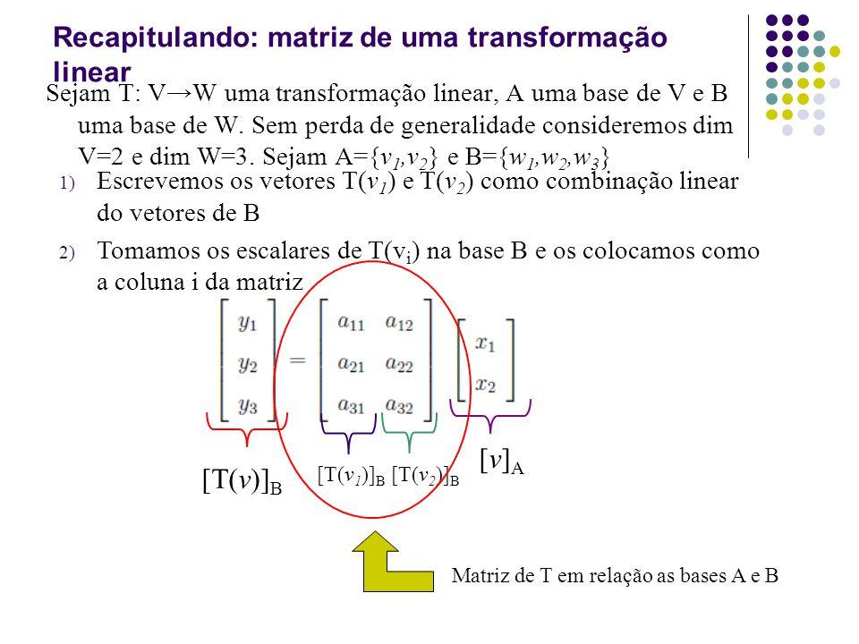 Recapitulando: matriz de uma transformação linear Sejam T: VW uma transformação linear, A uma base de V e B uma base de W.