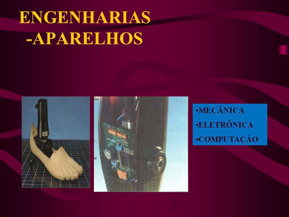 ENGENHARIA- INSTRUMENTAÇÃO MECÂNICA ELETRÔNICA COMPUTAÇÃO