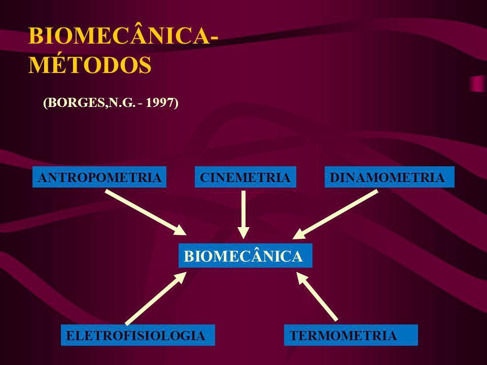 BIOMECÂNICA- MULTIDISCIPLINAR TECNOLOGIA ÓTICA MECÂNICA ELETRÔNICACOMPUTAÇÃO
