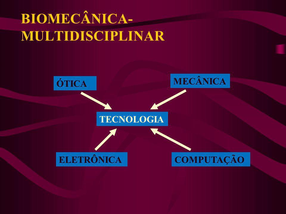 BIOMECÂNICA- ANTROPOMETRIA ANATOMIA DADOS SEGMENTARES MODELO BIOMECÂNICO