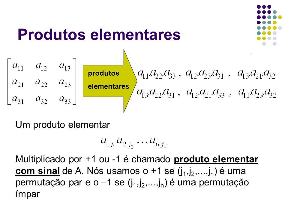Como determinar o sinal do produto elementar: Uma permutação (j 1,j 2,...,j n ) tem uma inversão se um inteiro j r precede um inteiro menor j s.
