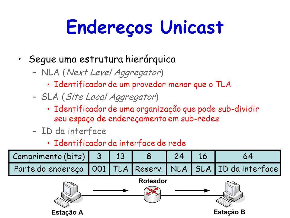 Tópicos Especiais em Roteamento na Internet – TET/UFF Professor Miguel Campista Endereços Unicast Segue uma estrutura hierárquica –NLA (Next Level Aggregator) Identificador de um provedor menor que o TLA –SLA (Site Local Aggregator) Identificador de uma organização que pode sub-dividir seu espaço de endereçamento em sub-redes –ID da interface Identificador da interface de rede Comprimento (bits)3138241664 Parte do endereço001TLAReserv.NLASLAID da interface