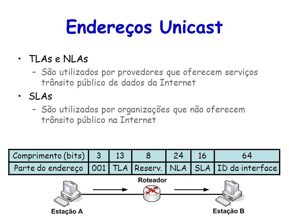 Tópicos Especiais em Roteamento na Internet – TET/UFF Professor Miguel Campista Endereços Unicast TLAs e NLAs –São utilizados por provedores que oferecem serviços trânsito público de dados da Internet SLAs –São utilizados por organizações que não oferecem trânsito público na Internet Comprimento (bits)3138241664 Parte do endereço001TLAReserv.NLASLAID da interface