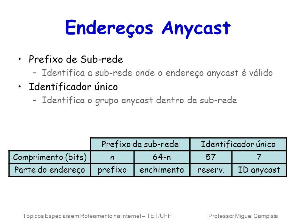 Tópicos Especiais em Roteamento na Internet – TET/UFF Professor Miguel Campista Endereços Anycast Prefixo de Sub-rede –Identifica a sub-rede onde o endereço anycast é válido Identificador único –Identifica o grupo anycast dentro da sub-rede Prefixo da sub-redeIdentificador único Comprimento (bits)n64-n577 Parte do endereçoprefixoenchimentoreserv.ID anycast