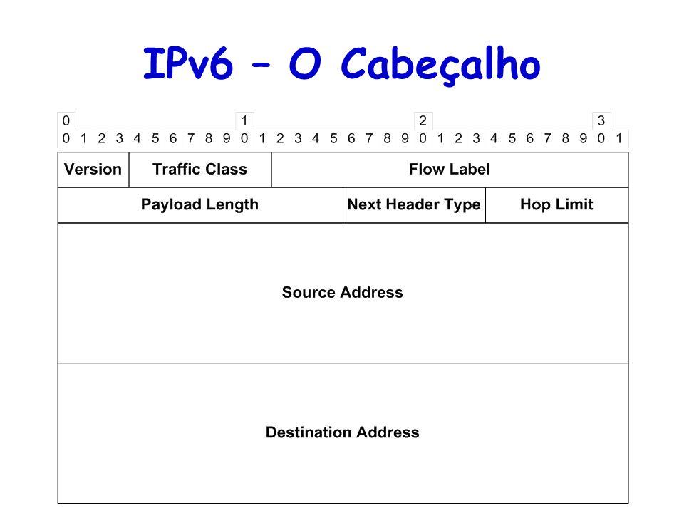 Tópicos Especiais em Roteamento na Internet – TET/UFF Professor Miguel Campista IPv6 – O Cabeçalho