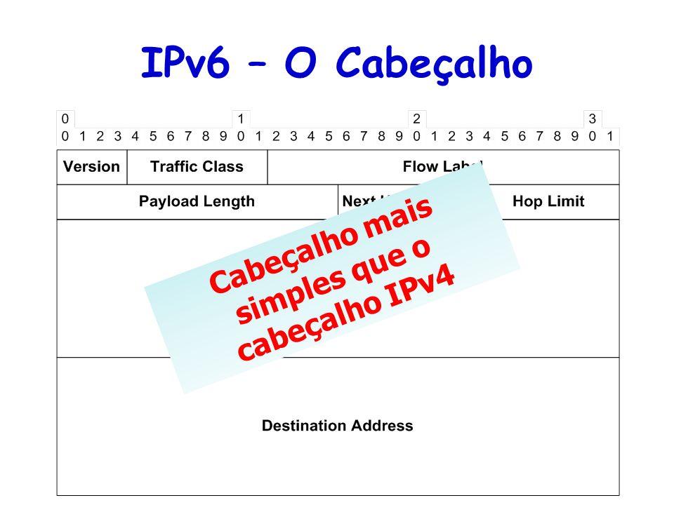 Tópicos Especiais em Roteamento na Internet – TET/UFF Professor Miguel Campista IPv6 – O Cabeçalho Cabeçalho mais simples que o cabeçalho IPv4