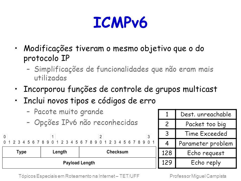 Tópicos Especiais em Roteamento na Internet – TET/UFF Professor Miguel Campista ICMPv6 Modificações tiveram o mesmo objetivo que o do protocolo IP –Simplificações de funcionalidades que não eram mais utilizadas Incorporou funções de controle de grupos multicast Inclui novos tipos e códigos de erro –Pacote muito grande –Opções IPv6 não reconhecidas 1Dest.