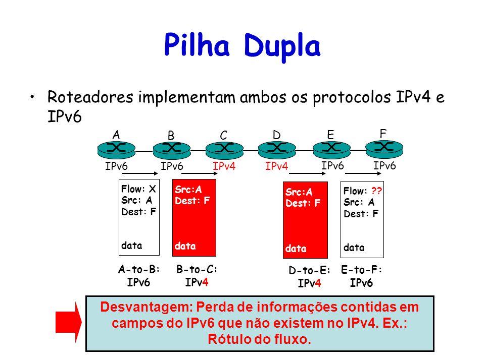 Tópicos Especiais em Roteamento na Internet – TET/UFF Professor Miguel Campista Pilha Dupla Roteadores implementam ambos os protocolos IPv4 e IPv6 A B E F IPv6 C D IPv4 Flow: X Src: A Dest: F data Flow: ?.