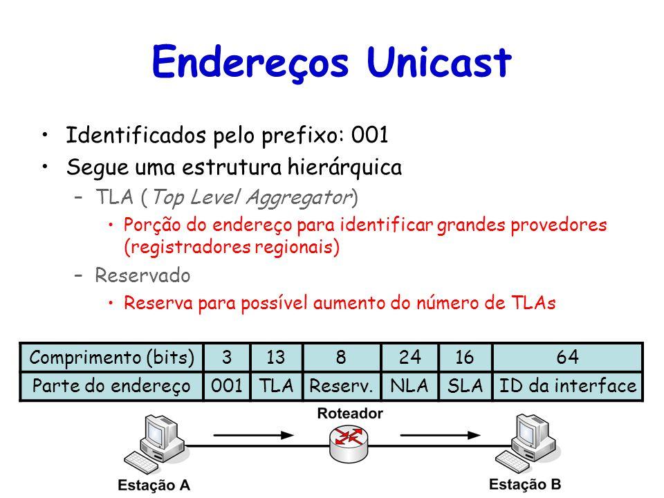 Tópicos Especiais em Roteamento na Internet – TET/UFF Professor Miguel Campista Endereços Unicast Identificados pelo prefixo: 001 Segue uma estrutura hierárquica –TLA (Top Level Aggregator) Porção do endereço para identificar grandes provedores (registradores regionais) –Reservado Reserva para possível aumento do número de TLAs Comprimento (bits)3138241664 Parte do endereço001TLAReserv.NLASLAID da interface