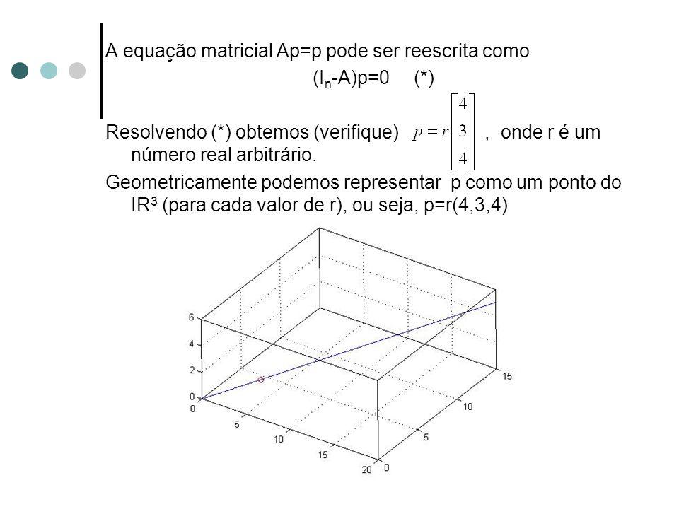A equação matricial Ap=p pode ser reescrita como (I n -A)p=0 (*) Resolvendo (*) obtemos (verifique), onde r é um número real arbitrário. Geometricamen