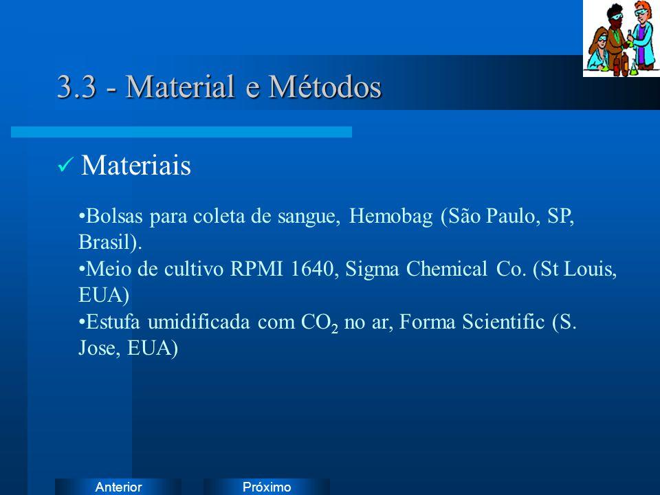 PróximoAnterior 3.3 - Material e Métodos Materiais Bolsas para coleta de sangue, Hemobag (São Paulo, SP, Brasil). Meio de cultivo RPMI 1640, Sigma Che