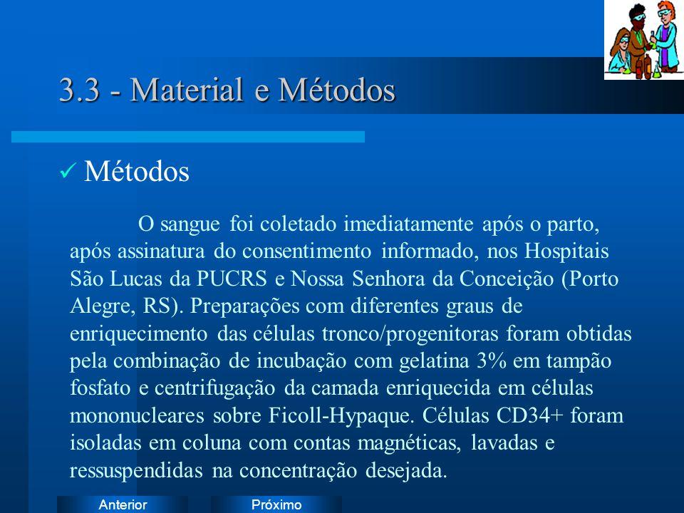 PróximoAnterior 3.3 - Material e Métodos Métodos O sangue foi coletado imediatamente após o parto, após assinatura do consentimento informado, nos Hos