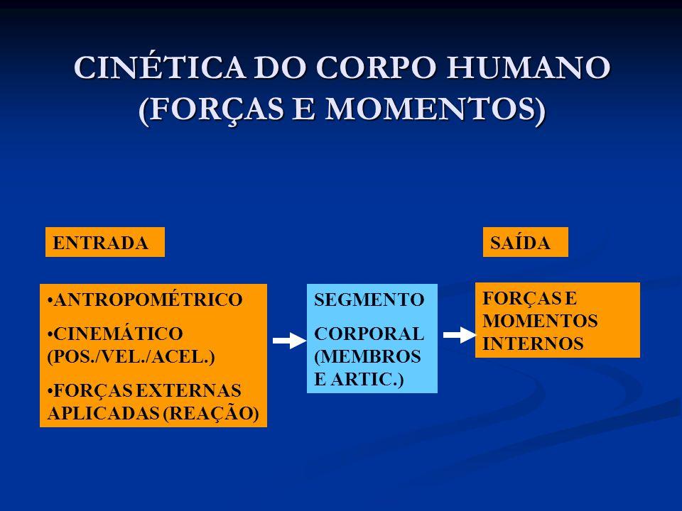 CINÉTICA DO CORPO HUMANO (FORÇAS E MOMENTOS) SEGMENTO CORPORAL (MEMBROS E ARTIC.) ENTRADA ANTROPOMÉTRICO CINEMÁTICO (POS./VEL./ACEL.) FORÇAS EXTERNAS