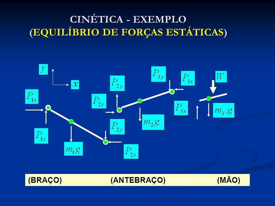 CINÉTICA - EXEMPLO (EQUILÍBRIO DE FORÇAS ESTÁTICAS) (BRAÇO)(ANTEBRAÇO) (MÃO)