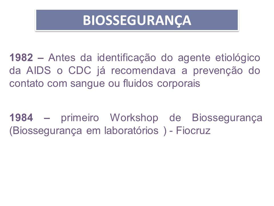 1982 – Antes da identificação do agente etiológico da AIDS o CDC já recomendava a prevenção do contato com sangue ou fluidos corporais 1984 – primeiro