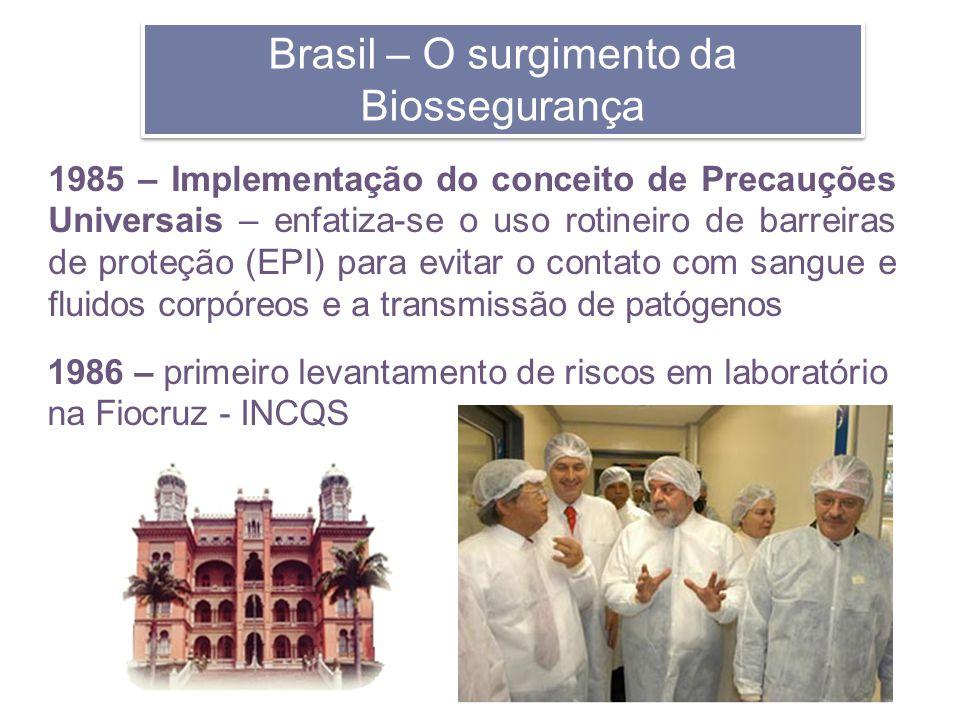 Brasil – O surgimento da Biossegurança 1985 – Implementação do conceito de Precauções Universais – enfatiza-se o uso rotineiro de barreiras de proteçã