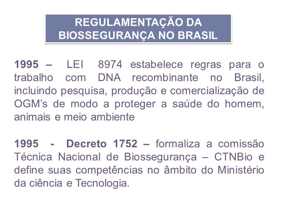 REGULAMENTAÇÃO DA BIOSSEGURANÇA NO BRASIL 1995 – LEI 8974 estabelece regras para o trabalho com DNA recombinante no Brasil, incluindo pesquisa, produç