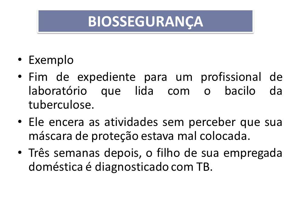 Exemplo Fim de expediente para um profissional de laboratório que lida com o bacilo da tuberculose. Ele encera as atividades sem perceber que sua másc