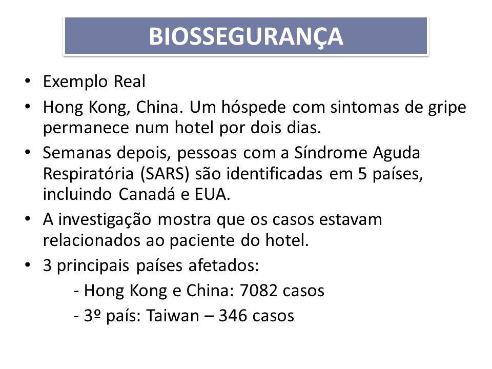 Exemplo Real Hong Kong, China. Um hóspede com sintomas de gripe permanece num hotel por dois dias. Semanas depois, pessoas com a Síndrome Aguda Respir