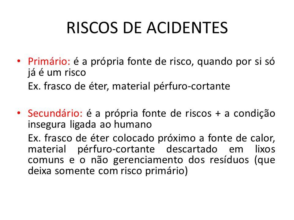 RISCOS DE ACIDENTES Primário: é a própria fonte de risco, quando por si só já é um risco Ex. frasco de éter, material pérfuro-cortante Secundário: é a