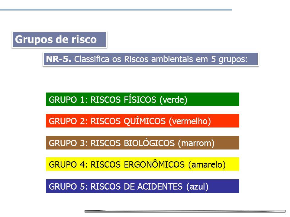 Mapa de risco NR-5. Classifica os Riscos ambientais em 5 grupos: GRUPO 1: RISCOS FÍSICOS (verde) GRUPO 2: RISCOS QUÍMICOS (vermelho) GRUPO 3: RISCOS B