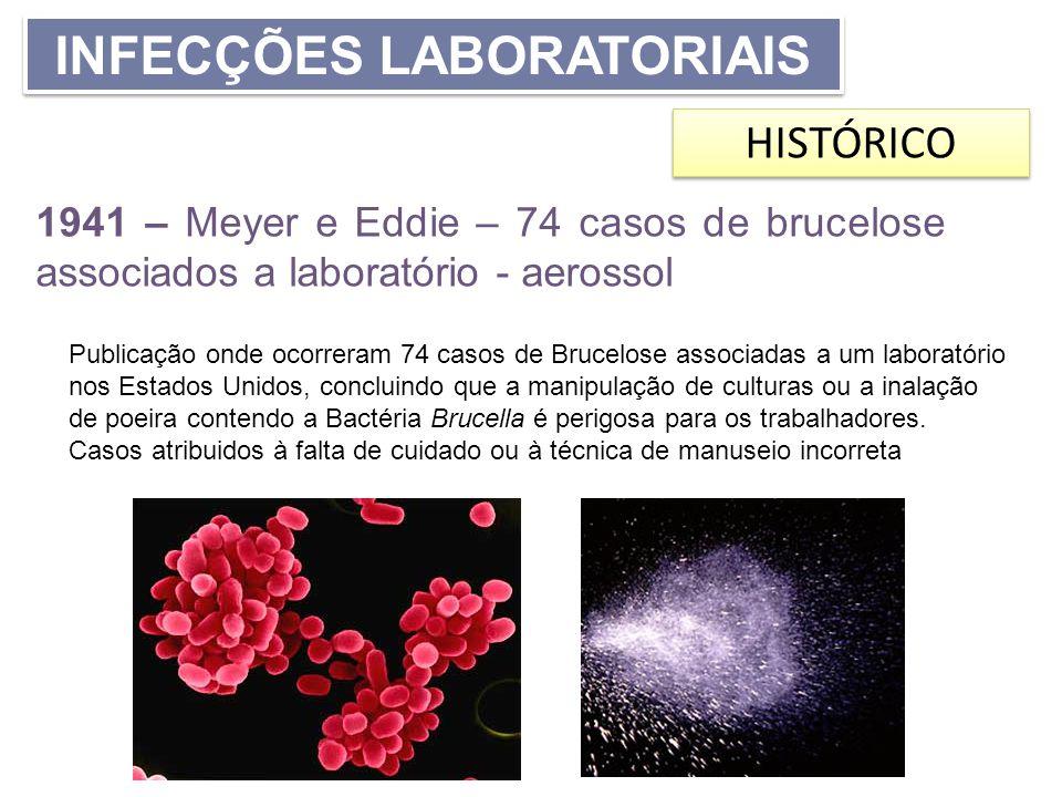 INFECÇÕES LABORATORIAIS 1941 – Meyer e Eddie – 74 casos de brucelose associados a laboratório - aerossol HISTÓRICO Publicação onde ocorreram 74 casos