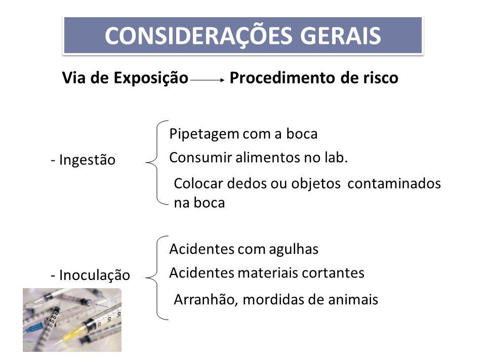 Via de Exposição Procedimento de risco - Ingestão Pipetagem com a boca Consumir alimentos no lab. Colocar dedos ou objetos contaminados na boca - Inoc