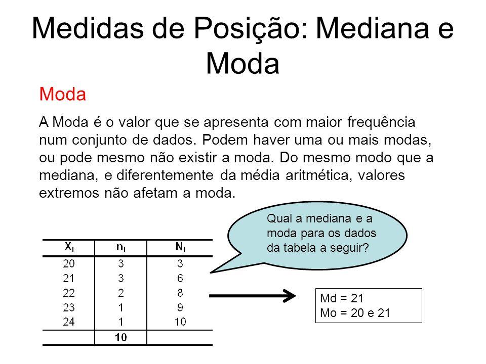 Medidas de Posição: Mediana e Moda Moda A Moda é o valor que se apresenta com maior frequência num conjunto de dados. Podem haver uma ou mais modas, o