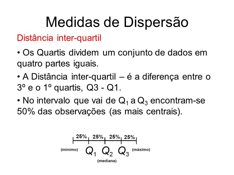Distância inter-quartil Os Quartis dividem um conjunto de dados em quatro partes iguais. A Distância inter-quartil – é a diferença entre o 3º e o 1º q