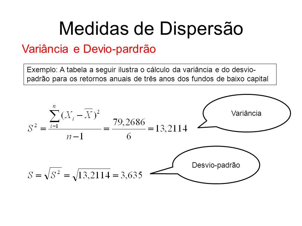 Variância e Devio-pardrão Medidas de Dispersão Exemplo: A tabela a seguir ilustra o cálculo da variância e do desvio- padrão para os retornos anuais d