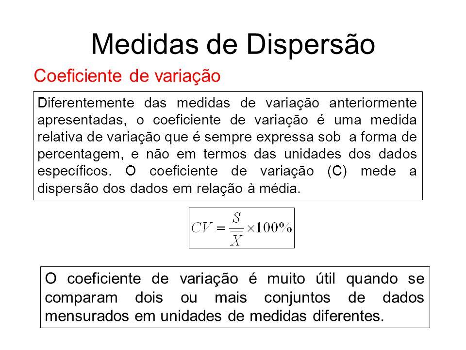 Coeficiente de variação Medidas de Dispersão Diferentemente das medidas de variação anteriormente apresentadas, o coeficiente de variação é uma medida