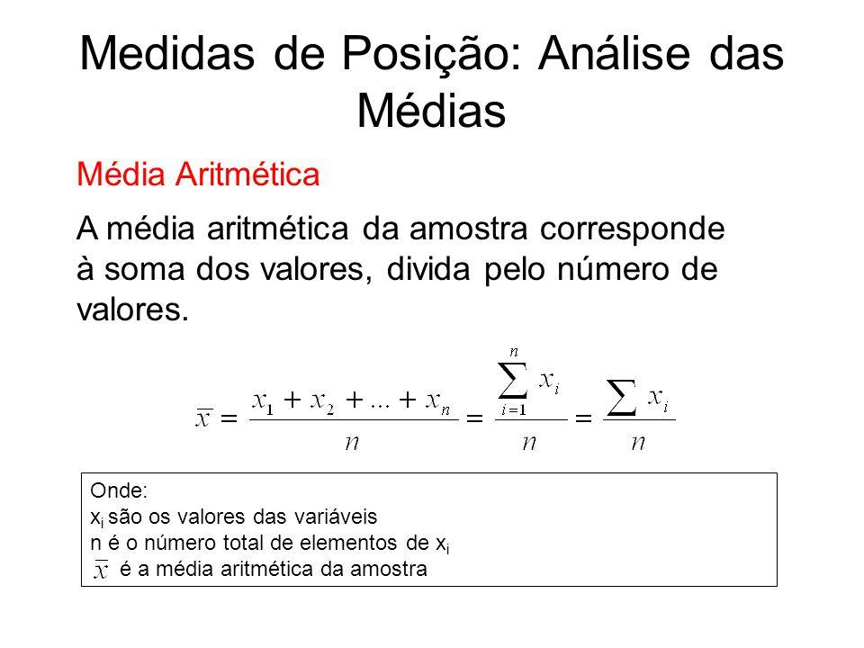 Medidas de Posição: Análise das Médias Média Aritmética A média aritmética da amostra corresponde à soma dos valores, divida pelo número de valores. O