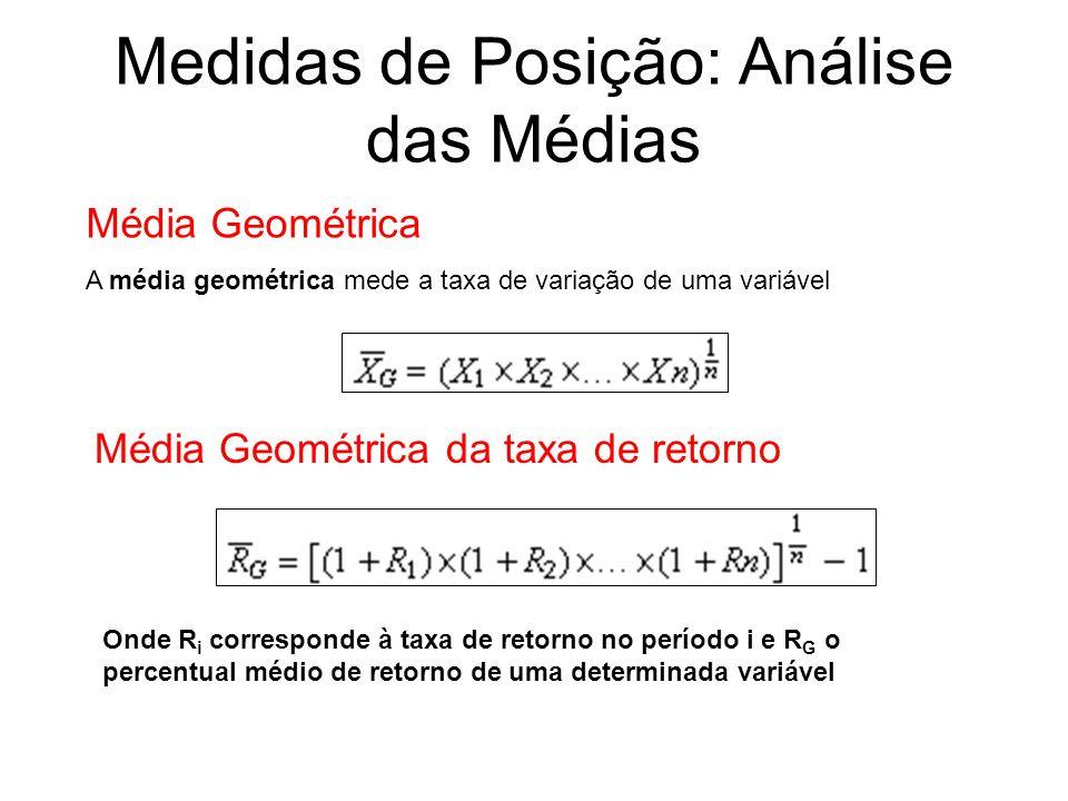 Medidas de Posição: Análise das Médias Média Geométrica A média geométrica mede a taxa de variação de uma variável Média Geométrica da taxa de retorno