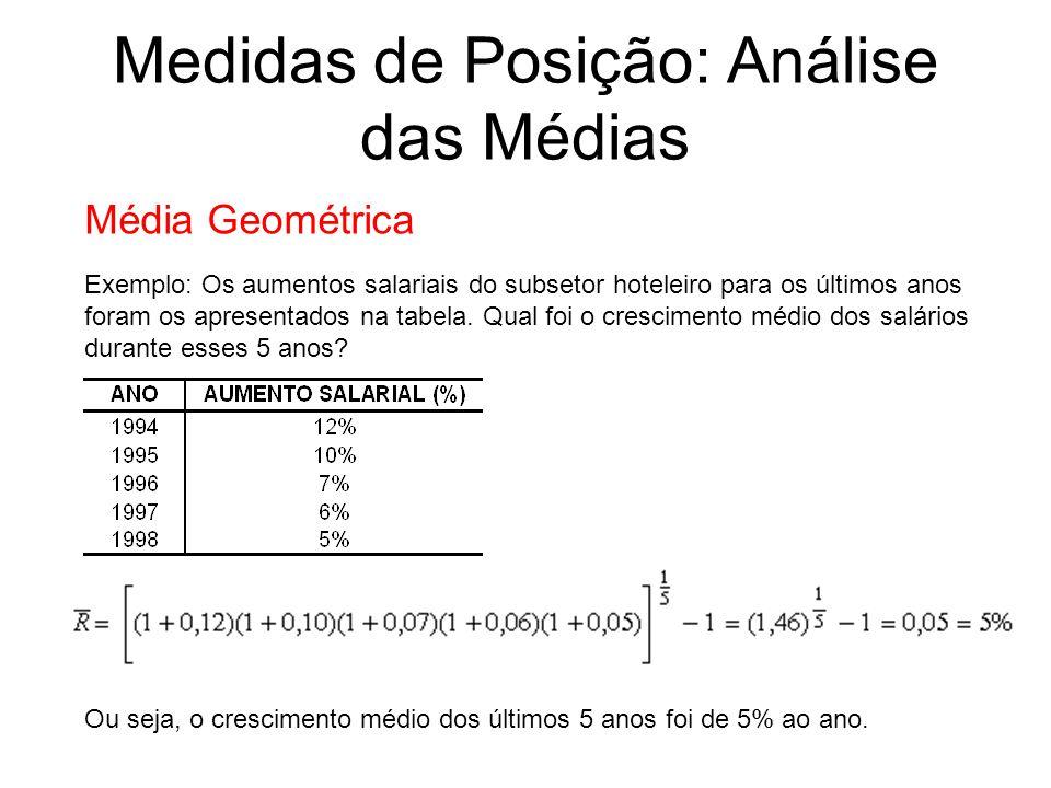 Medidas de Posição: Análise das Médias Média Geométrica Exemplo: Os aumentos salariais do subsetor hoteleiro para os últimos anos foram os apresentado