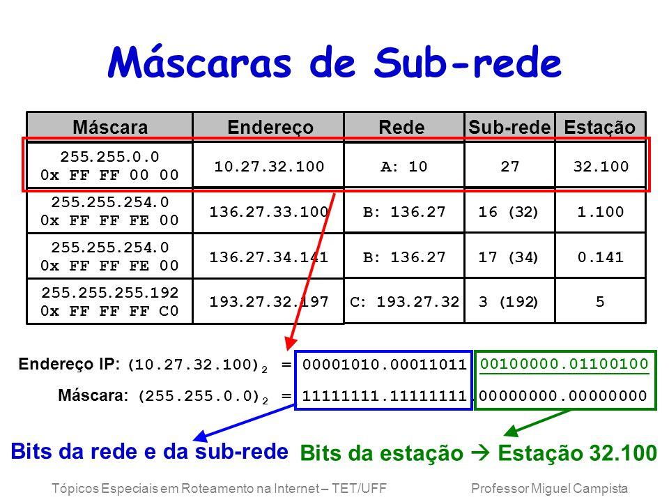 Tópicos Especiais em Roteamento na Internet – TET/UFF Professor Miguel Campista Máscaras de Sub-rede Rede 255..0.0 0x FF FF 00 00 MáscaraSub-rede 10.2