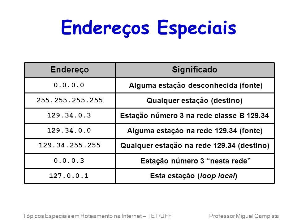 Tópicos Especiais em Roteamento na Internet – TET/UFF Professor Miguel Campista Endereços Especiais EndereçoSignificado 0.0.0.0 255.255.255.255 129.34