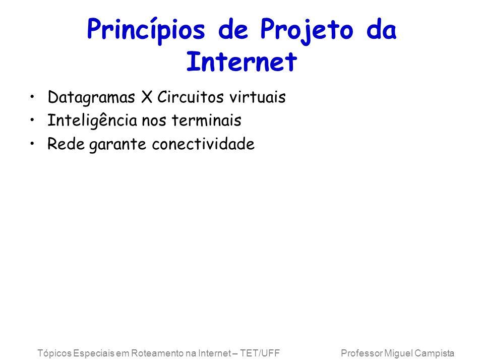 Tópicos Especiais em Roteamento na Internet – TET/UFF Professor Miguel Campista Princípios de Projeto da Internet Datagramas X Circuitos virtuais Inteligência nos terminais Rede garante conectividade
