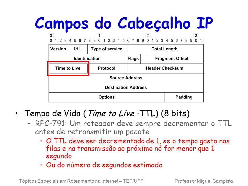 Tópicos Especiais em Roteamento na Internet – TET/UFF Professor Miguel Campista Campos do Cabeçalho IP Tempo de Vida (Time to Live -TTL) (8 bits) –RFC