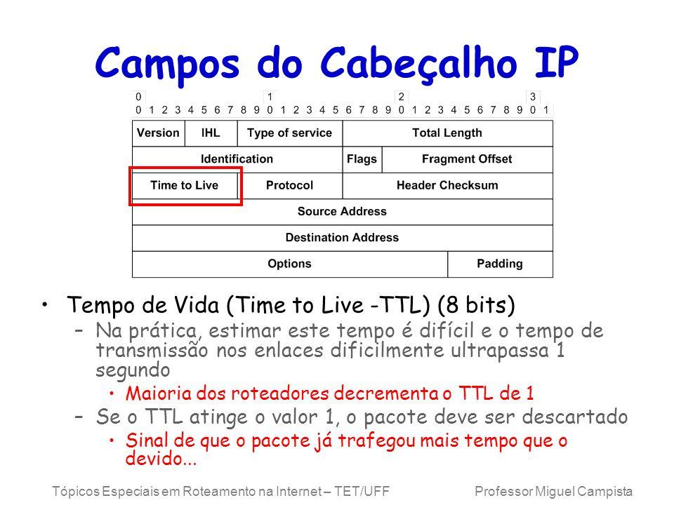 Tópicos Especiais em Roteamento na Internet – TET/UFF Professor Miguel Campista Campos do Cabeçalho IP Tempo de Vida (Time to Live -TTL) (8 bits) –Na prática, estimar este tempo é difícil e o tempo de transmissão nos enlaces dificilmente ultrapassa 1 segundo Maioria dos roteadores decrementa o TTL de 1 –Se o TTL atinge o valor 1, o pacote deve ser descartado Sinal de que o pacote já trafegou mais tempo que o devido...