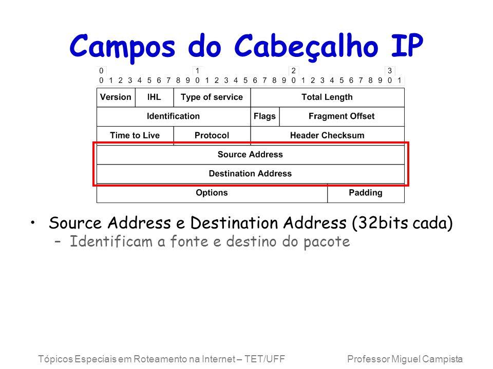 Tópicos Especiais em Roteamento na Internet – TET/UFF Professor Miguel Campista Campos do Cabeçalho IP Source Address e Destination Address (32bits cada) –Identificam a fonte e destino do pacote