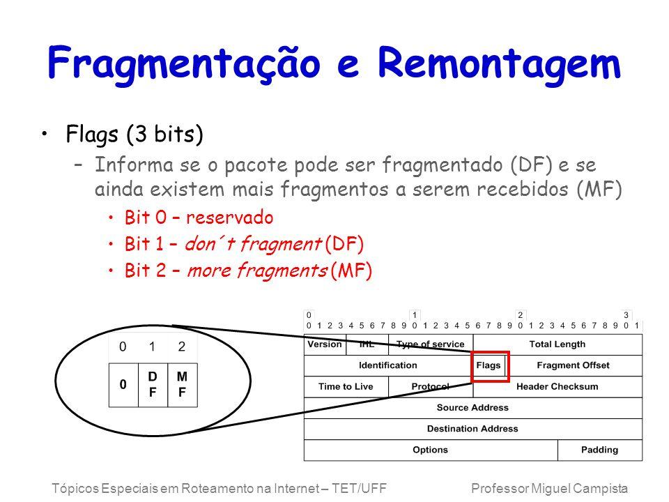 Tópicos Especiais em Roteamento na Internet – TET/UFF Professor Miguel Campista Fragmentação e Remontagem Flags (3 bits) –Informa se o pacote pode ser fragmentado (DF) e se ainda existem mais fragmentos a serem recebidos (MF) Bit 0 – reservado Bit 1 – don´t fragment (DF) Bit 2 – more fragments (MF)