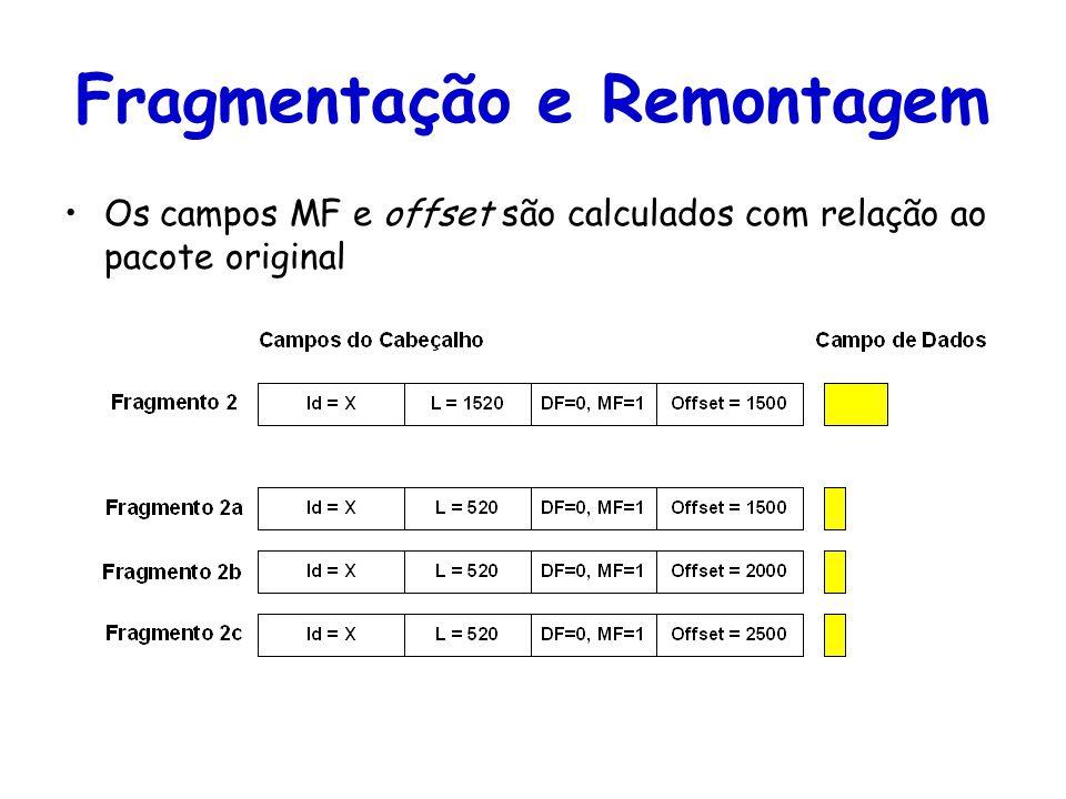 Tópicos Especiais em Roteamento na Internet – TET/UFF Professor Miguel Campista Fragmentação e Remontagem Os campos MF e offset são calculados com relação ao pacote original