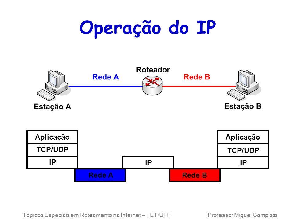 Tópicos Especiais em Roteamento na Internet – TET/UFF Professor Miguel Campista Campos do Cabeçalho IP Tempo de Vida (Time to Live -TTL) (8 bits) –RFC-791: Um roteador deve sempre decrementar o TTL antes de retransmitir um pacote O TTL deve ser decrementado de 1, se o tempo gasto nas filas e na transmissão ao próximo nó for menor que 1 segundo Ou do número de segundos estimado